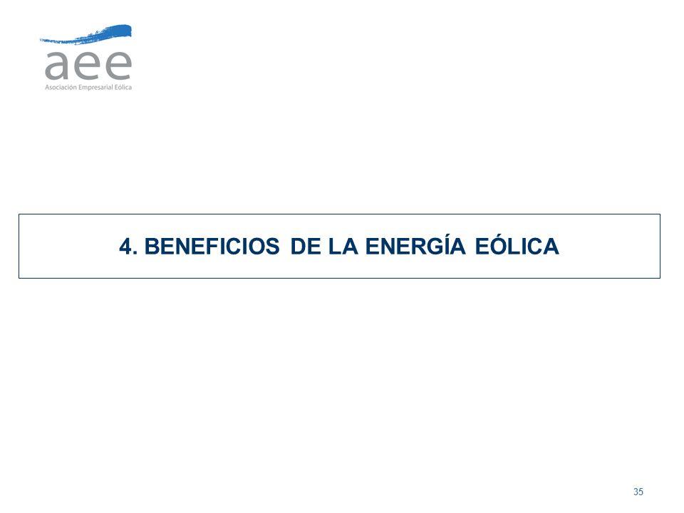 4. BENEFICIOS DE LA ENERGÍA EÓLICA