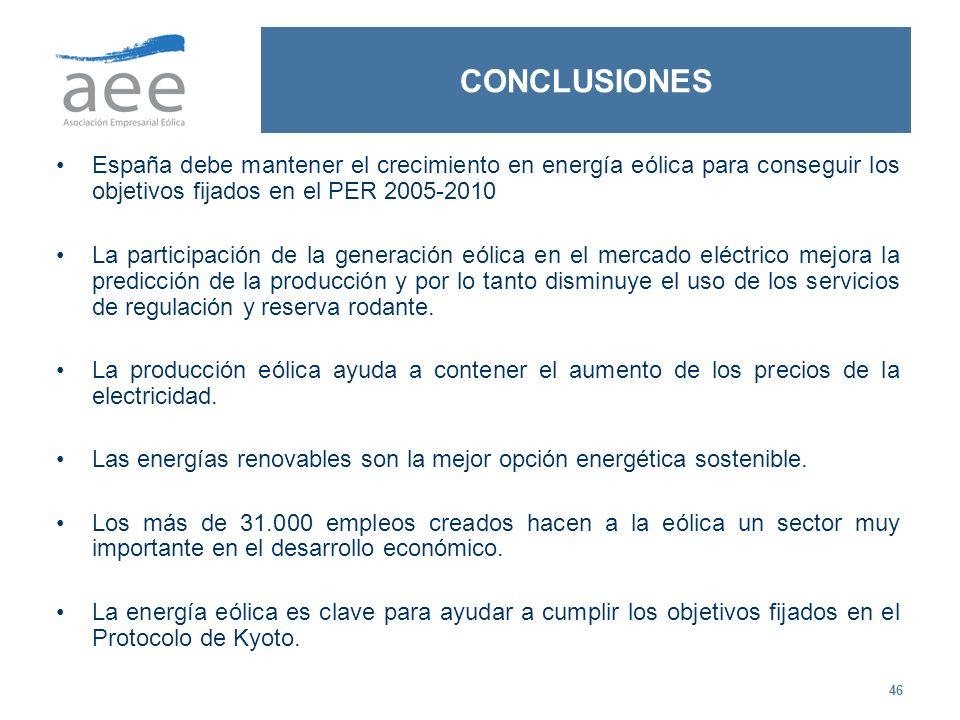 CONCLUSIONES España debe mantener el crecimiento en energía eólica para conseguir los objetivos fijados en el PER 2005-2010.