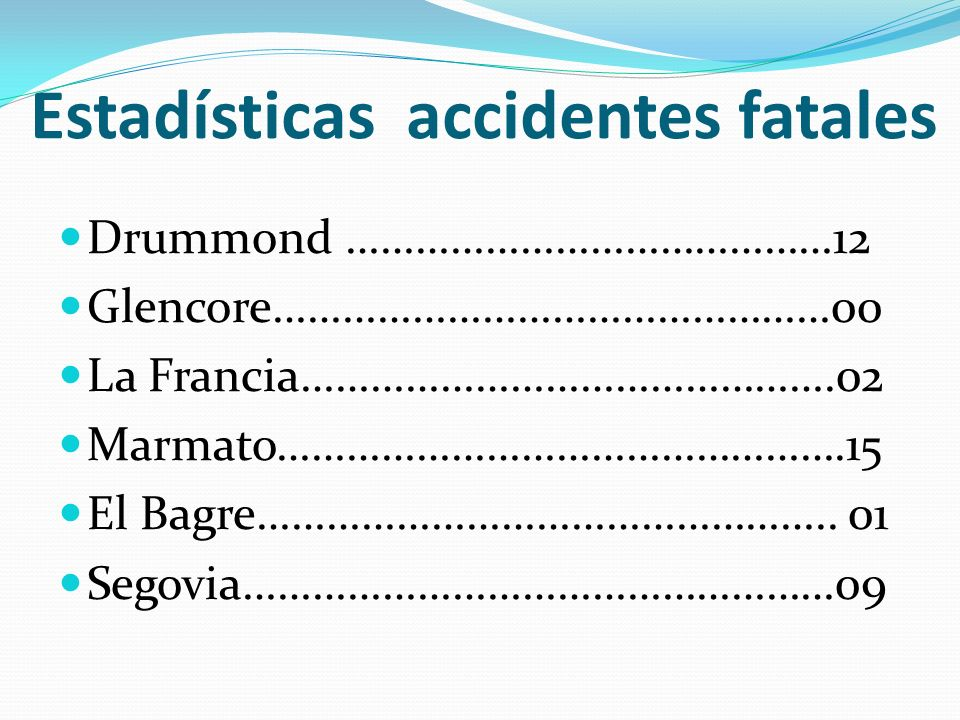 Estadísticas accidentes fatales