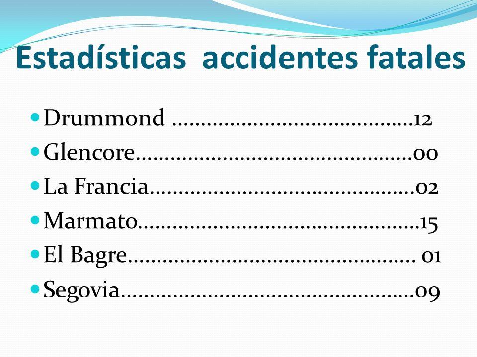 Estadísticas accidentes fatales