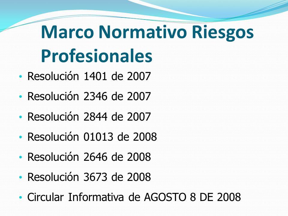 Marco Normativo Riesgos Profesionales