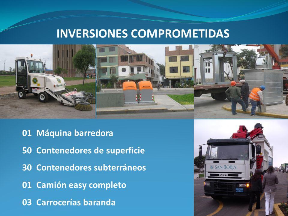 INVERSIONES COMPROMETIDAS