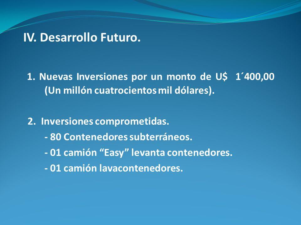 1. Nuevas Inversiones por un monto de U$ 1´400,00 (Un millón cuatrocientos mil dólares).