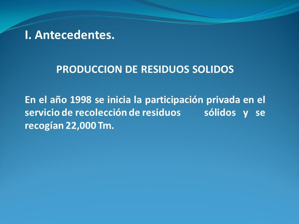 PRODUCCION DE RESIDUOS SOLIDOS