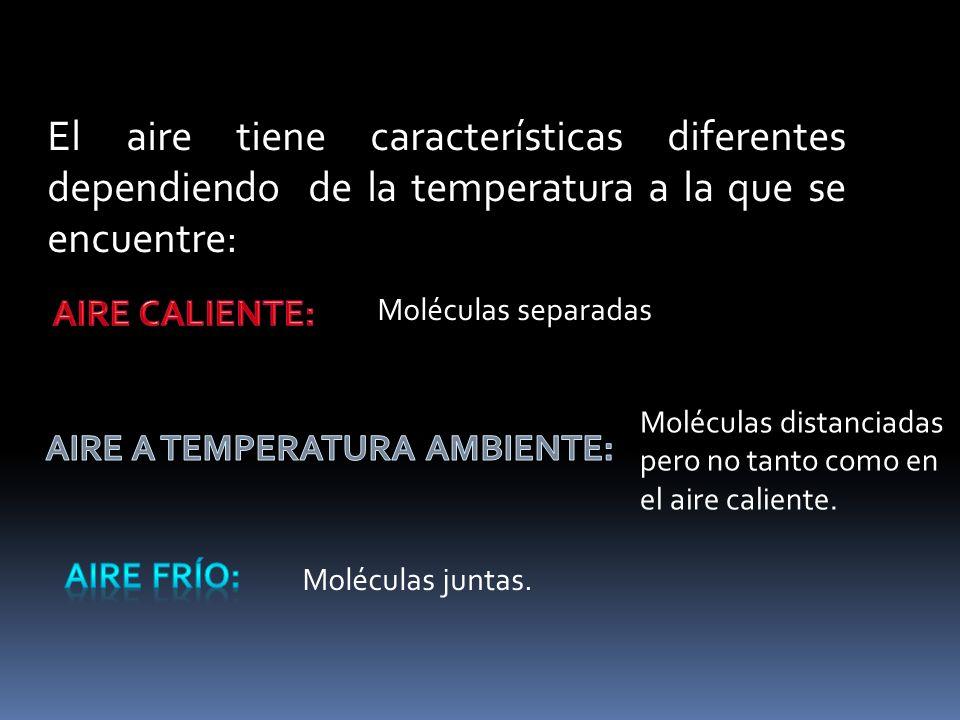 Aire a temperatura ambiente: