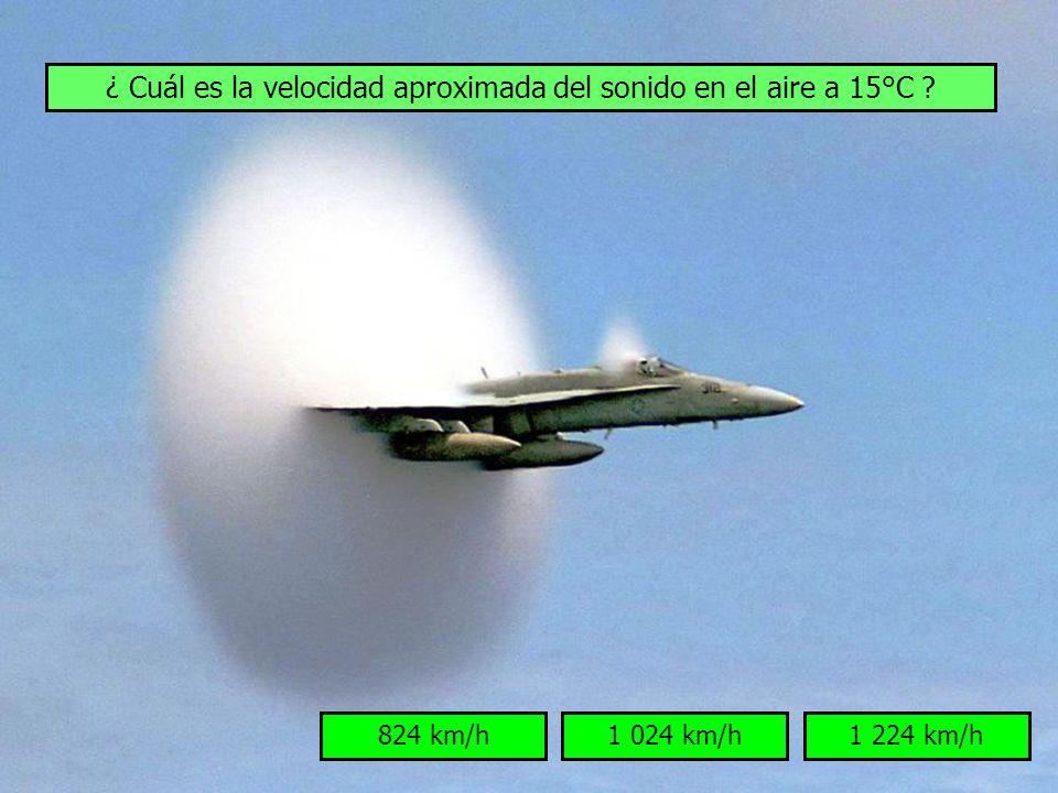 ¿ Cuál es la velocidad aproximada del sonido en el aire a 15°C