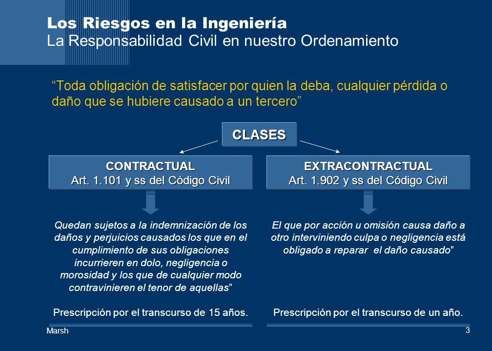 Los Riesgos en la Ingeniería La Responsabilidad Civil en nuestro Ordenamiento