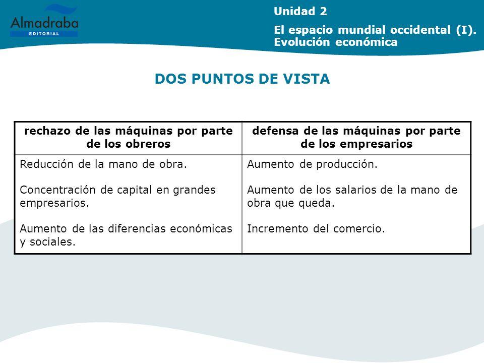 DOS PUNTOS DE VISTA Unidad 2