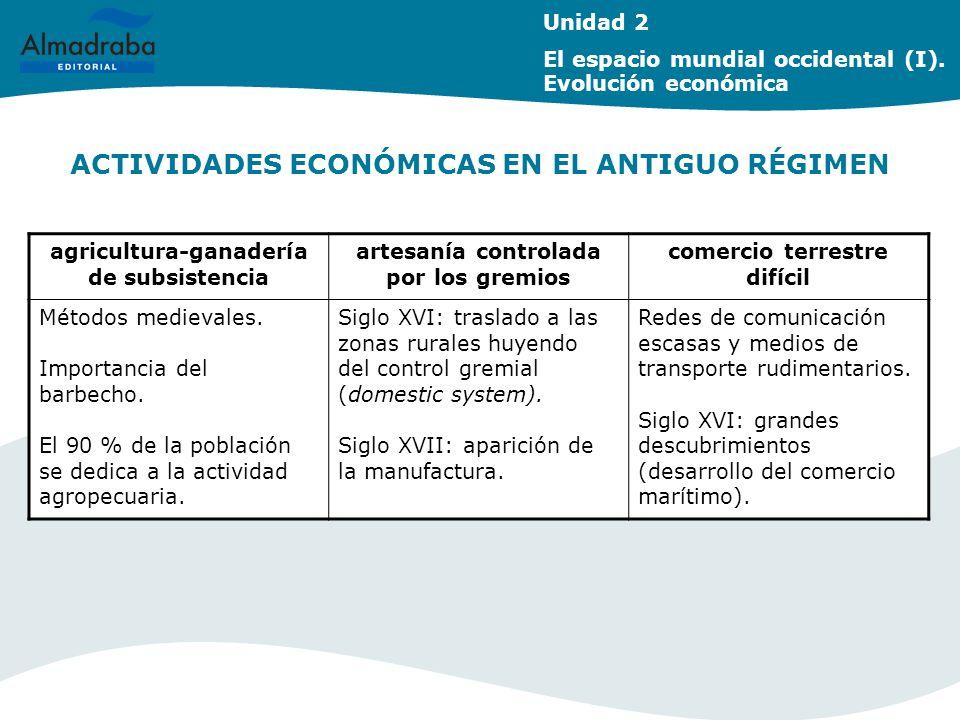 ACTIVIDADES ECONÓMICAS EN EL ANTIGUO RÉGIMEN