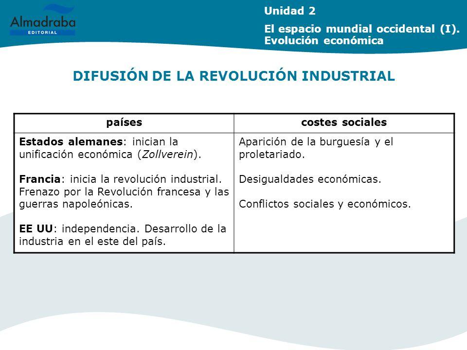 DIFUSIÓN DE LA REVOLUCIÓN INDUSTRIAL