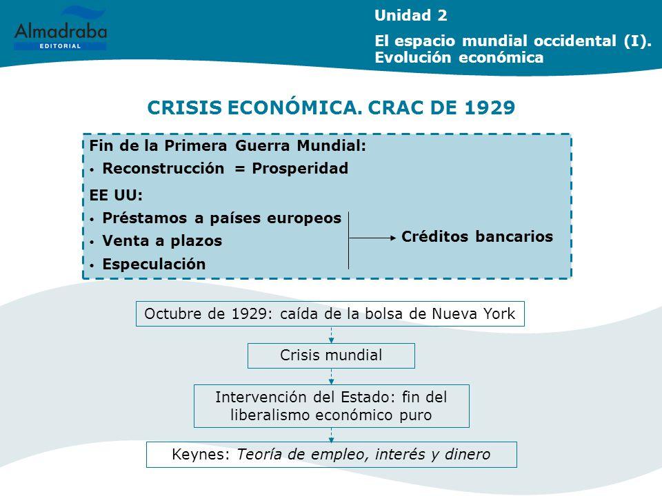 CRISIS ECONÓMICA. CRAC DE 1929