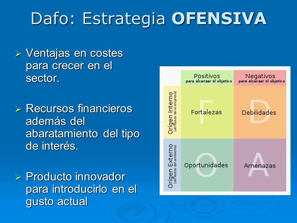 Dafo: Estrategia OFENSIVA