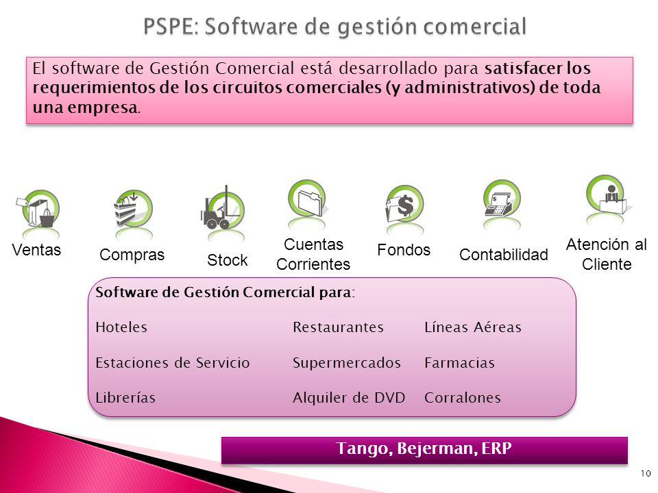 PSPE: Software de gestión comercial