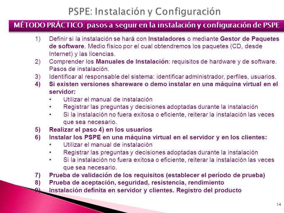 PSPE: Instalación y Configuración