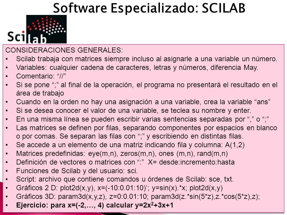 Software Especializado: SCILAB