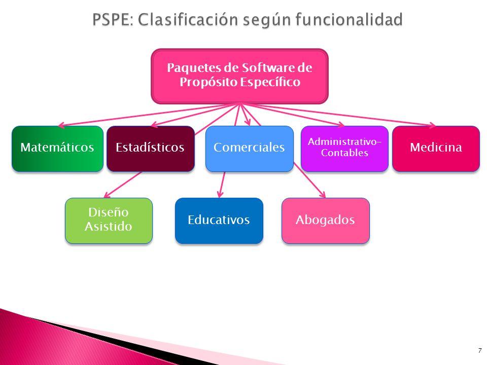 PSPE: Clasificación según funcionalidad