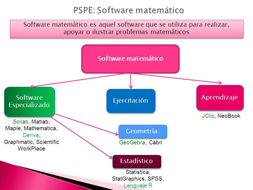 PSPE: Software matemático