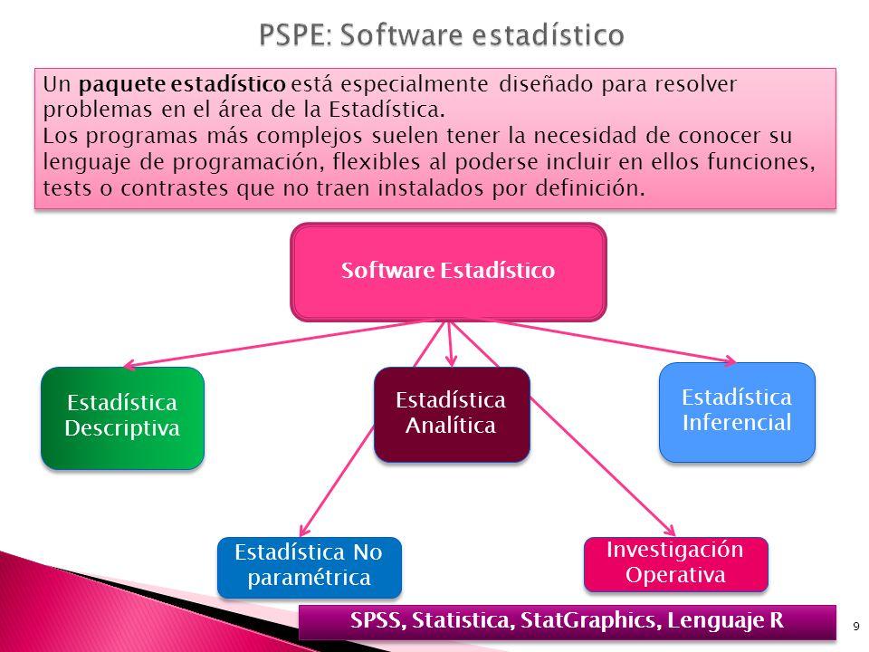 PSPE: Software estadístico
