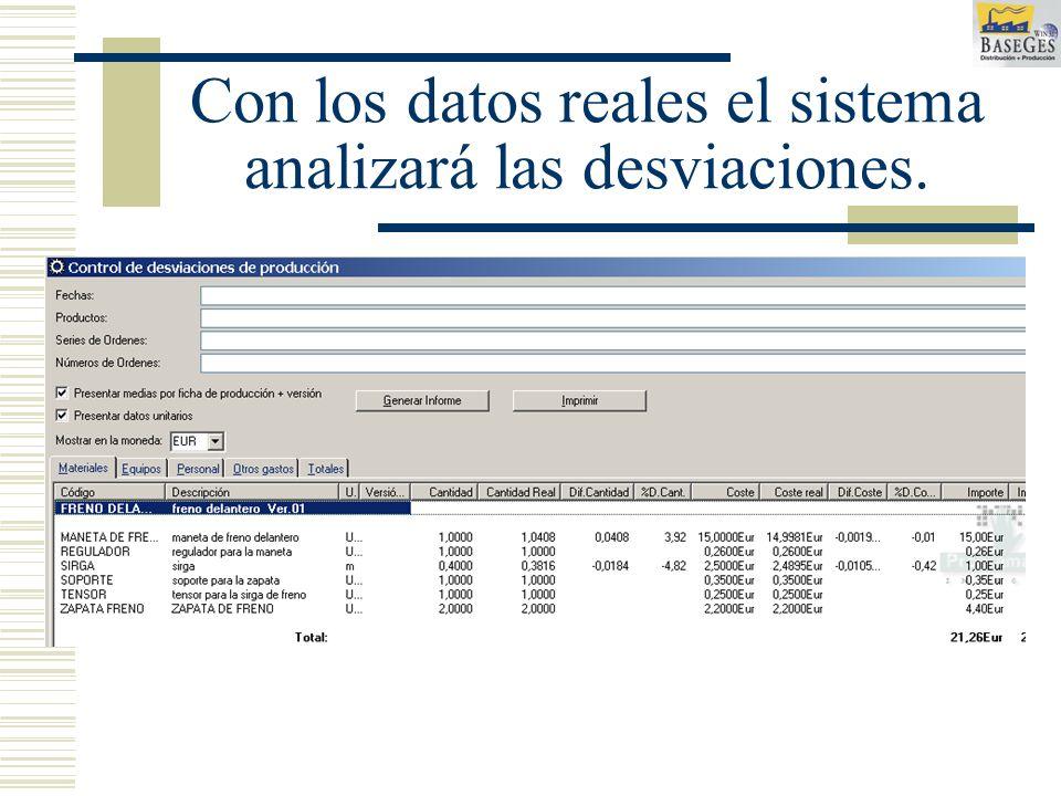 Con los datos reales el sistema analizará las desviaciones.