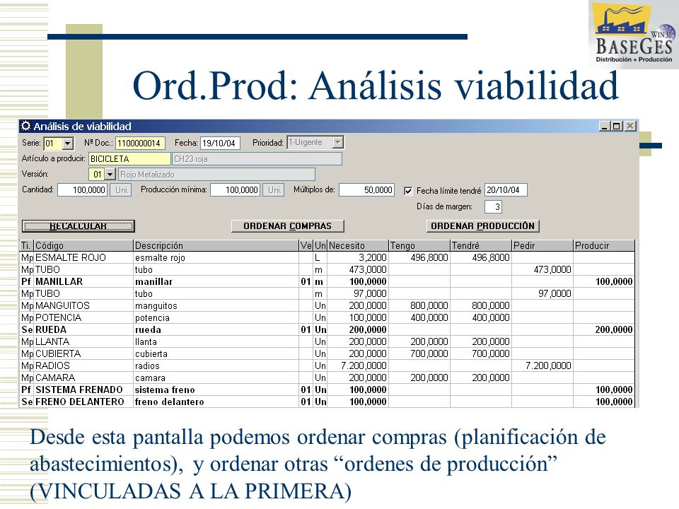 Ord.Prod: Análisis viabilidad