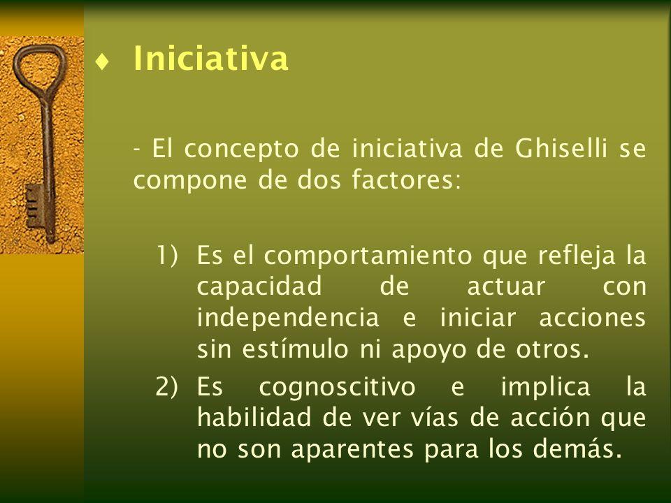 Iniciativa - El concepto de iniciativa de Ghiselli se compone de dos factores: