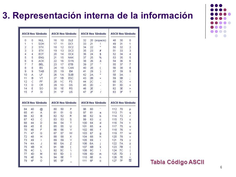 3. Representación interna de la información