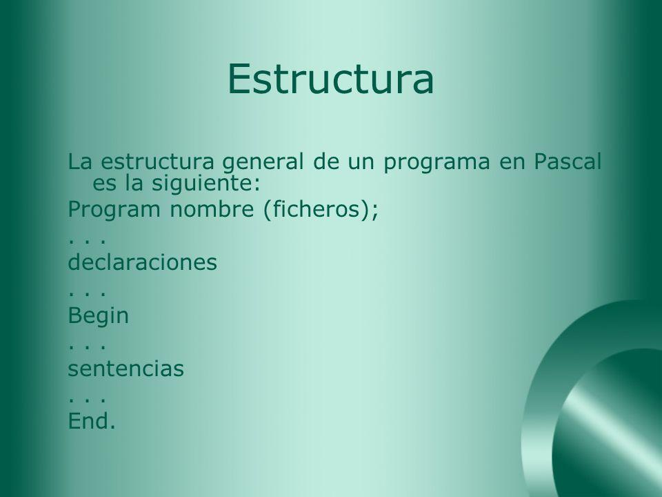 Estructura La estructura general de un programa en Pascal es la siguiente: Program nombre (ficheros);