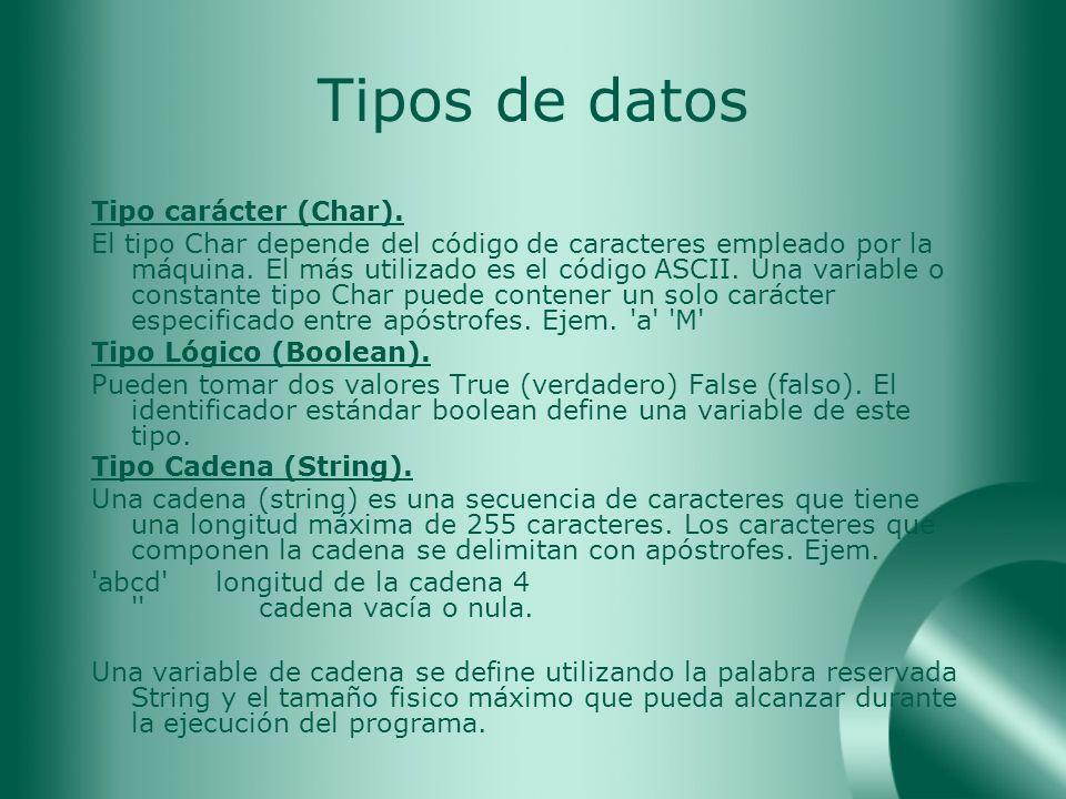 Tipos de datos Tipo carácter (Char).