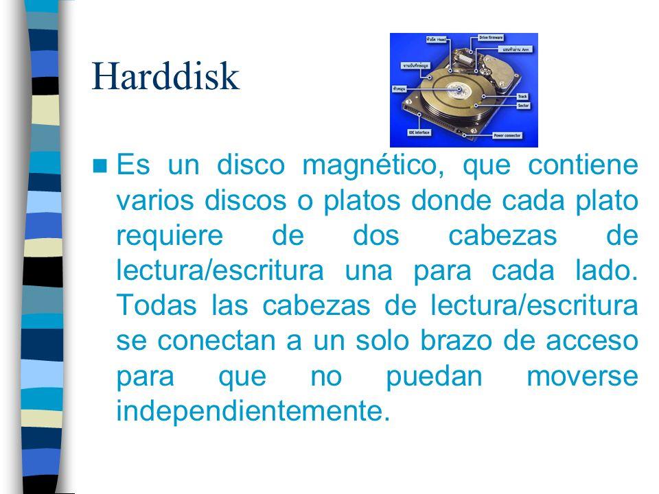 Harddisk