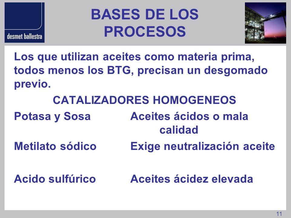 CATALIZADORES HOMOGENEOS