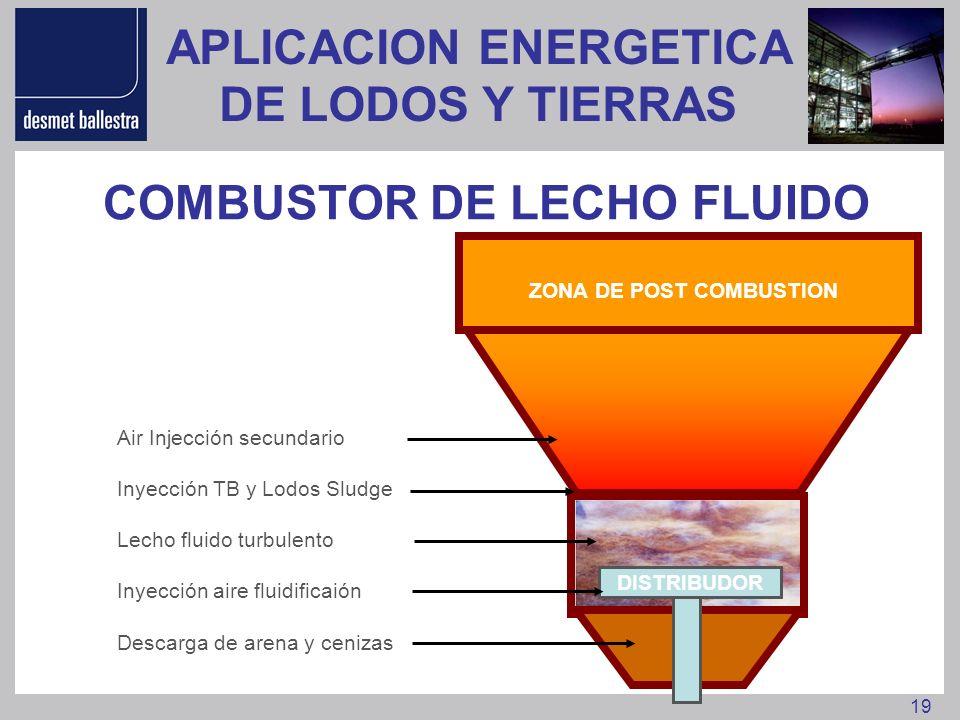 APLICACION ENERGETICA DE LODOS Y TIERRAS COMBUSTOR DE LECHO FLUIDO