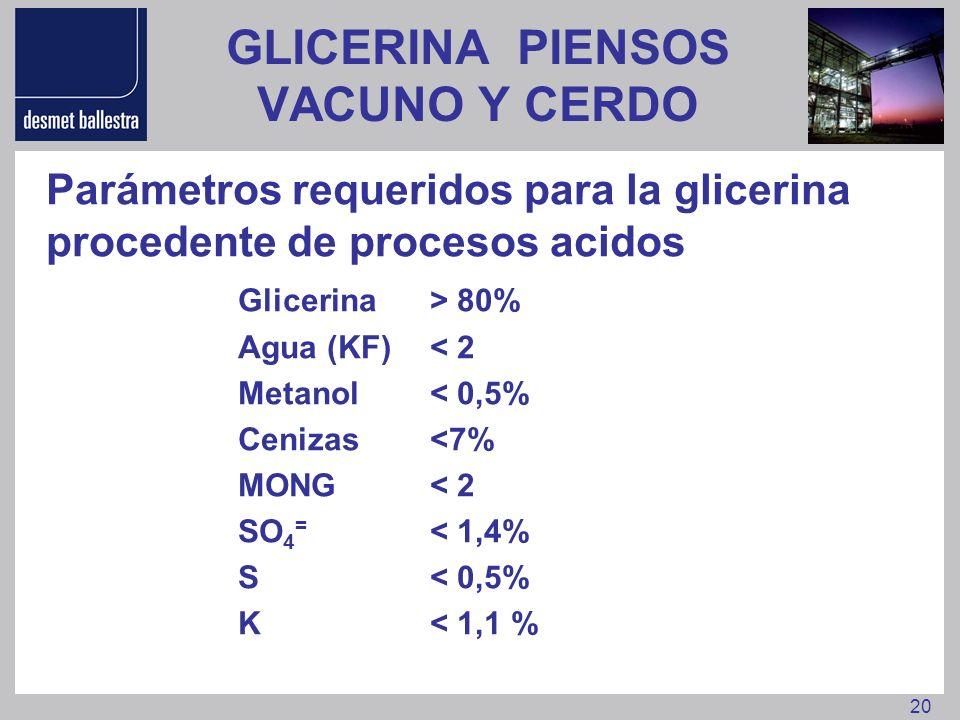 GLICERINA PIENSOS VACUNO Y CERDO