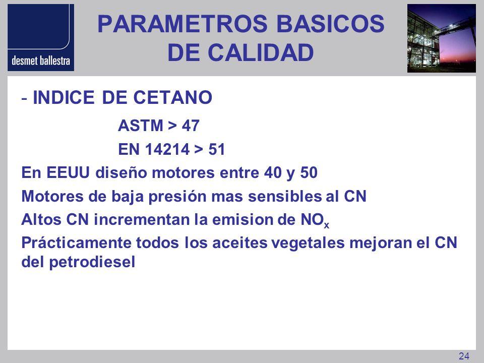 PARAMETROS BASICOS DE CALIDAD