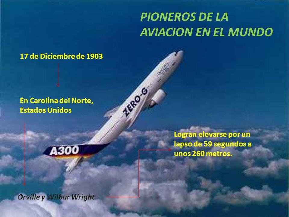 PIONEROS DE LA AVIACION EN EL MUNDO