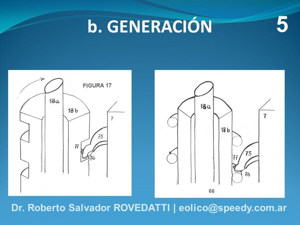 5 b. GENERACIÓN Dr. Roberto Salvador ROVEDATTI | eolico@speedy.com.ar