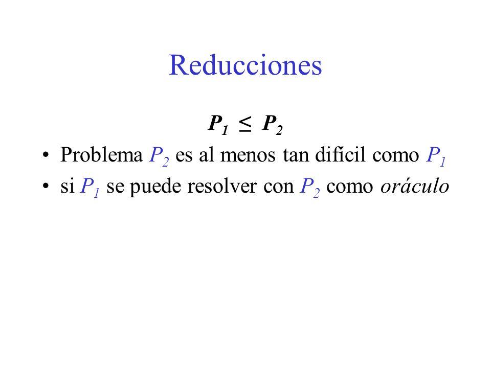 Reducciones P1 ≤ P2 Problema P2 es al menos tan difícil como P1