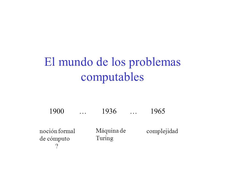 El mundo de los problemas computables