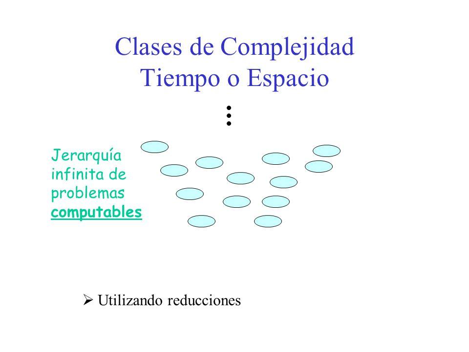 Clases de Complejidad Tiempo o Espacio