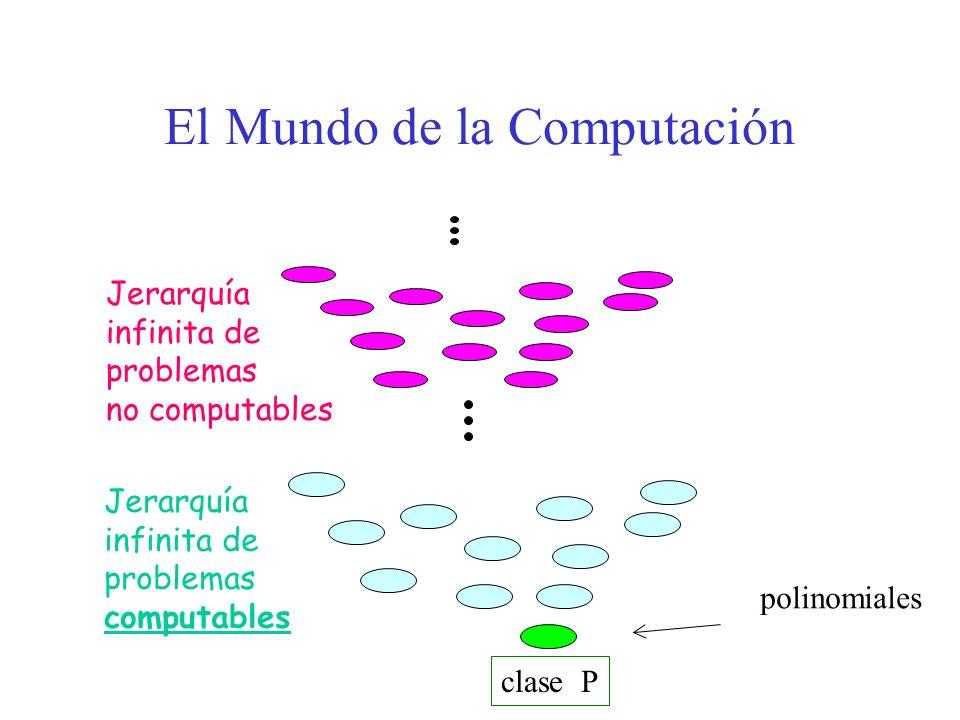 El Mundo de la Computación