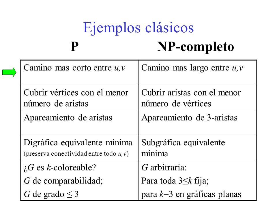 Ejemplos clásicos P NP-completo