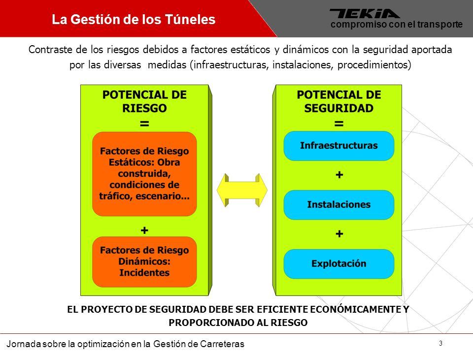 La Gestión de los Túneles