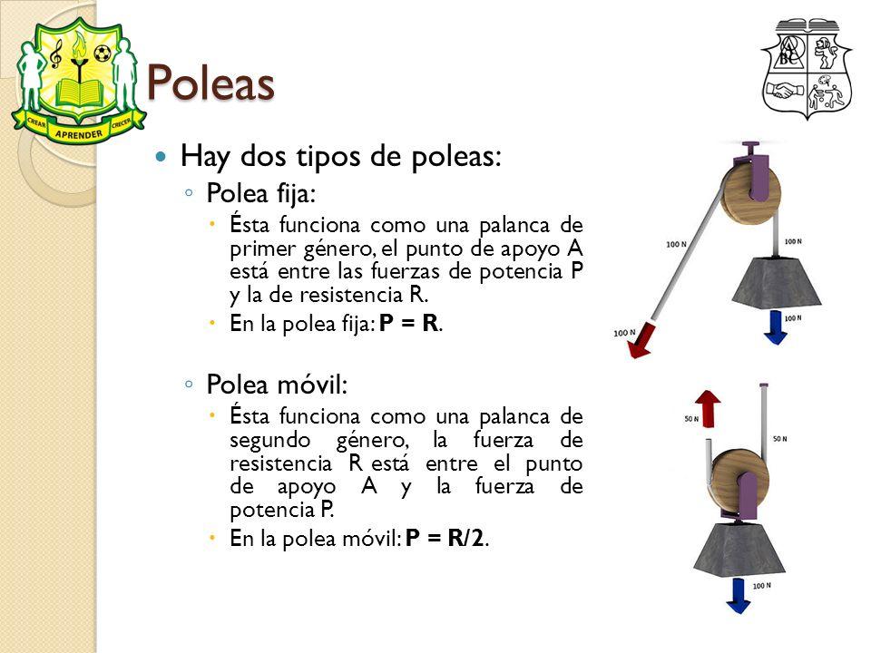 Poleas Hay dos tipos de poleas: Polea fija: Polea móvil:
