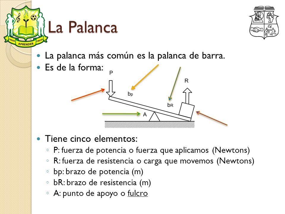 La Palanca La palanca más común es la palanca de barra.