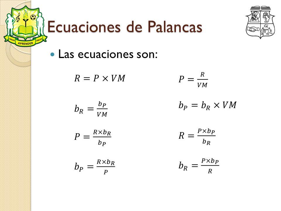 Ecuaciones de Palancas