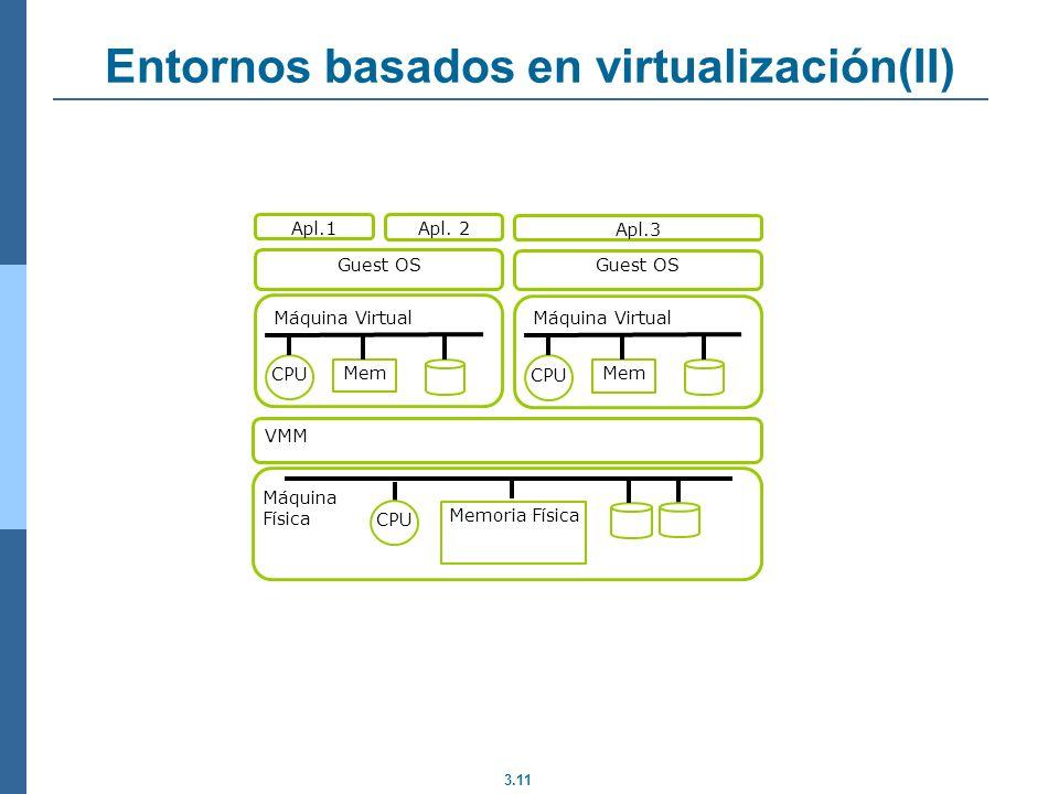 Entornos basados en virtualización(II)