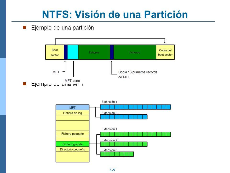 NTFS: Visión de una Partición