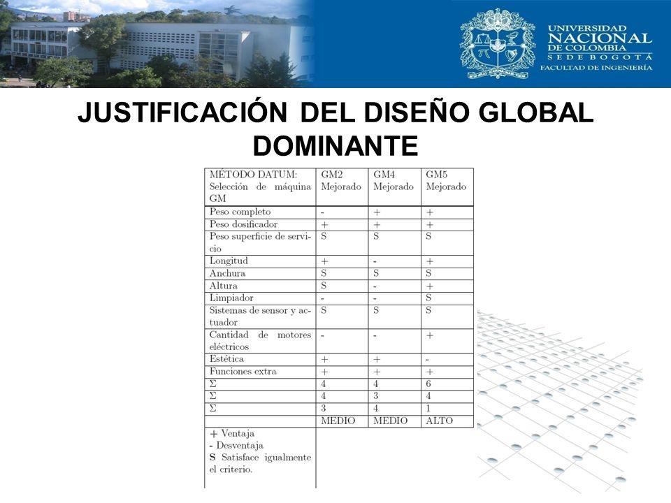 JUSTIFICACIÓN DEL DISEÑO GLOBAL DOMINANTE