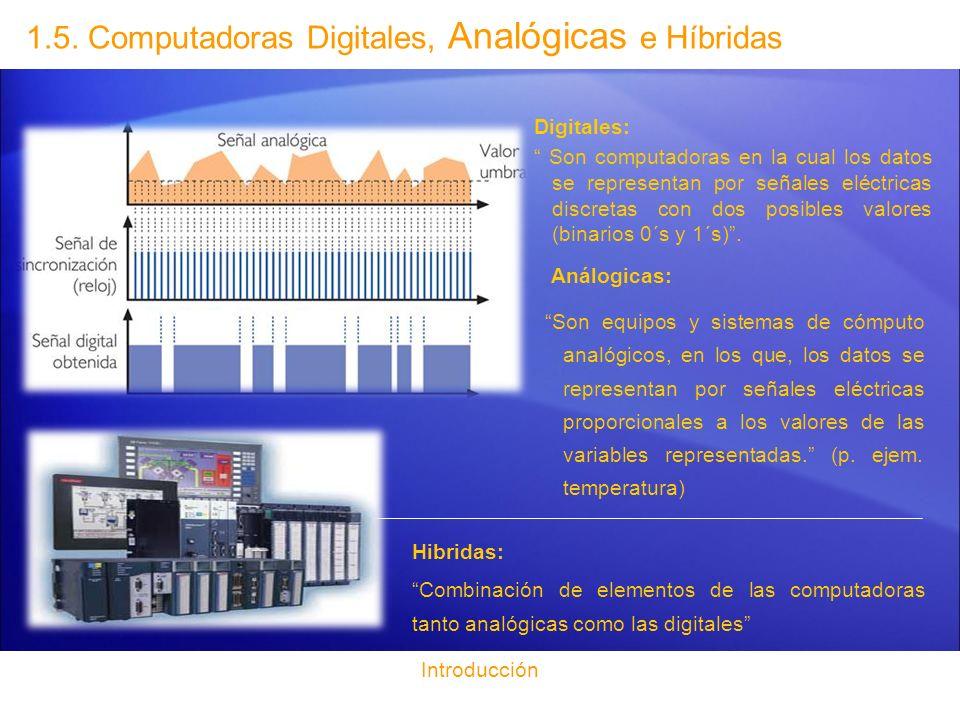1.5. Computadoras Digitales, Analógicas e Híbridas