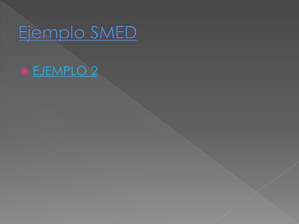 Ejemplo SMED EJEMPLO 2