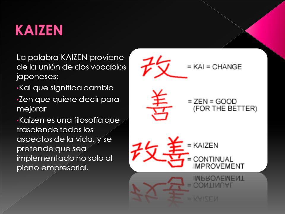 KAIZEN La palabra KAIZEN proviene de la unión de dos vocablos japoneses: Kai que significa cambio.